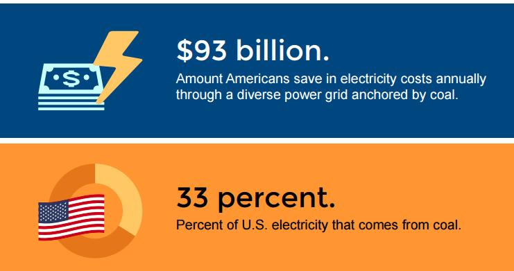 MiningPowersAmerica