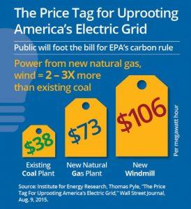 Coal vs wind infographic IER Study