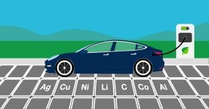 minerals in electric vehicles